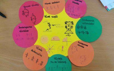 Lapbooki – prace uczniów z klasy 4a